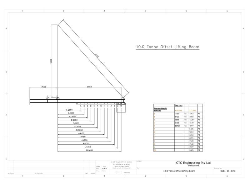 offset lifting beam melbourne